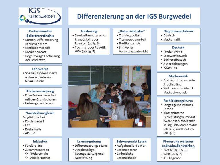 differenzierung_an_der_integrierten_gesamtschule_burgwedel_u_bersicht_kei_2018_v8__1__